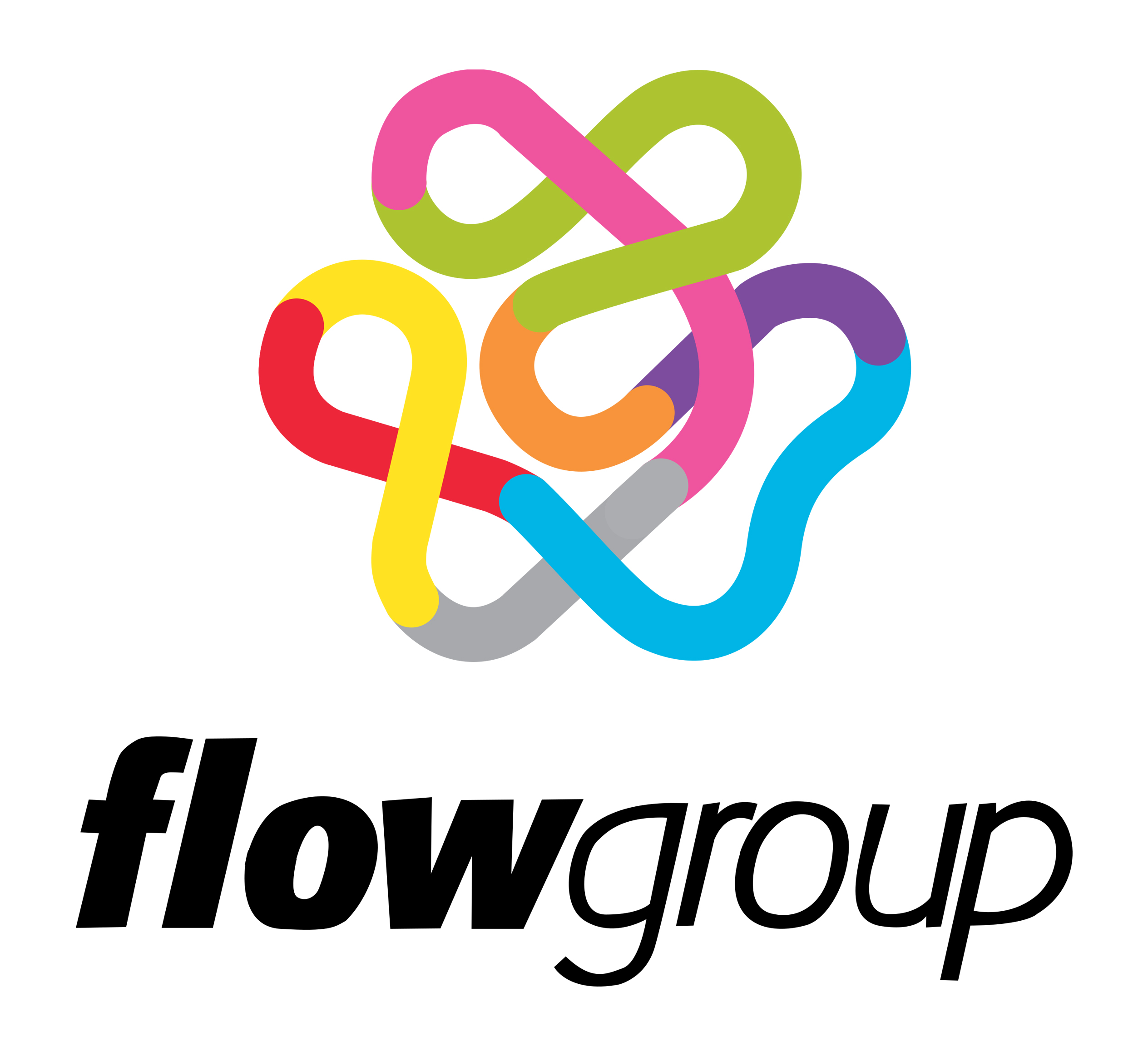 FLOW Group
